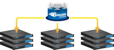 Barracuda Central Delivers Energize Updates to All The Barracuda Products Hourly