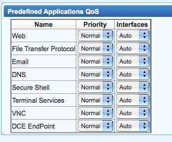 Barracuda Link Balancer - Predefined Applications QoS