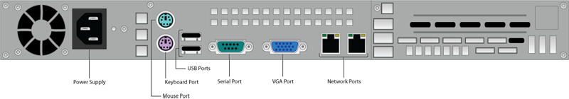 Rear Panel Ports and Connectors