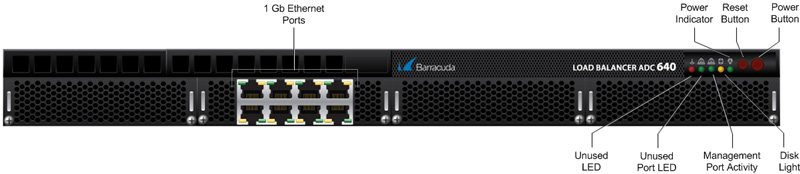 Barracuda Load Balancer Adc 640 Barraguard Com